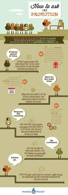 how to ask for a promotion social media infographics