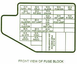 2000 chevy fuse box diagram 2000 wiring diagrams