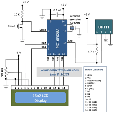 measurement of temperature and relative humidity using dht11 circuit connections for pic16f628a and dht11 sensor