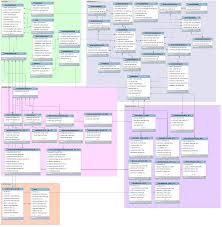 freeware archive  erd diagram makererd diagram maker