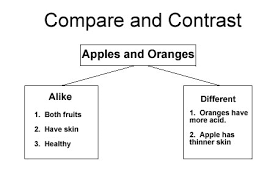 compare and contrast   lessons   tes teach englishusb licensed for non commercial use only  week