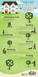 best images about family lawn and landscapes 17 best images about family lawn and landscapes social media marketing lawn service and sample flyers