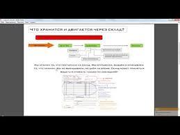 <b>Книга складского учета материалов</b>: формы М-17 и М-40, скачать ...