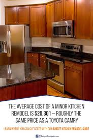 Remodelling Kitchen 17 Best Ideas About Average Kitchen Remodel Cost On Pinterest