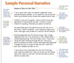 narrative essay topics examples homework help narrative essay topics examples