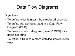 data flow diagrams objectives  to define what is meant by    data flow diagrams objectives  to define what is meant by structured analysis to define the