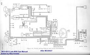 74 cj5 wiring diagram images 1978 jeep cj5 wiring diagram besides jeep mando wiring diagram besides