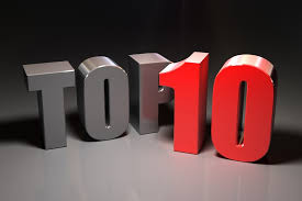 Resultado de imagem para top 10 das emissoras-