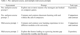 mit thesis order vocab homework help write master thesis computer science