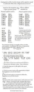verbs minoan linear a linear b knossos mycenae athematic mi optative active verbs template didomi in