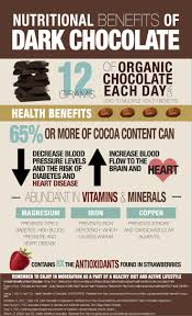 chocolate love at first sight goenglish magazine infographic about the benefits of eating chocolate