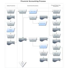 example of process flow diagram photo album   diagramssample process flow diagram photo album diagrams