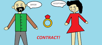 contract law assignment offer and acceptance f f info