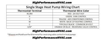 programmable thermostat wiring diagrams hvac control White Rodgers Thermostat Wiring Diagram heat pump thermostat wiring chart white rodgers thermostat wiring diagram 1f78
