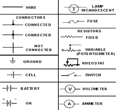 master automotive wiring diagrams and electrical symbolsautomotive wiring diagrams  common electrical symbols