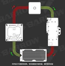 <b>Barrow water</b> cooling waterway <b>board</b> for TT Thermaltake Core P5 ...