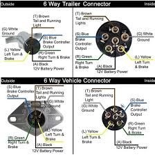 6 way trailer plug wire diagram images trailer plug wiring 6 way trailer plug wire diagram images trailer plug wiring diagram on for 6 way well 12 volt plug wiring diagram on 6 way trailer pin trailer plug wiring