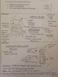 textilesA  jpg Dt coursework examples gcse