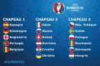Euro 20: Championnat d Europe de football Euro Football
