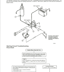 wiring diagram mercury outboardkey switch the wiring diagram mercury boat wiring diagram schematics and wiring diagrams wiring diagram