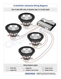 single 4 ohm wiring single image wiring diagram wiring dual 4 ohm subs wiring auto wiring diagram schematic on single 4 ohm wiring