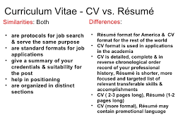 curriculum vitae how to write a cv or resume
