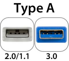 usb cable wiring diagram usb image wiring diagram usb 2 0 3 0 3 1 connectors pinouts on usb 3 0 cable wiring diagram
