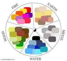 dealing feng shui: feng shui colour wheel how to choose feng shui colours feng shui tips for