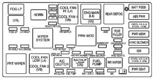 saturn ion stereo wiring diagram wiring diagrams
