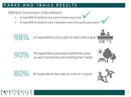 fayetteville releases results from recent community perceptions the survey questions format and methodology are based on the sustainable tools for assessing and rating star technical guide a system used by cities