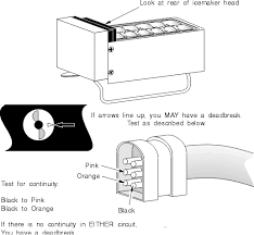 wiring diagram for amana refrigerator schematics and wiring diagrams wiring diagram ge refrigerator model arb9059cs amana icemaker will not make ice no power