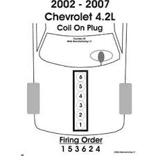 solved firing order for a 2004 chevy trailblazer fixya firing order for a 2004 chevy trailblazer jturcotte 516 jpg