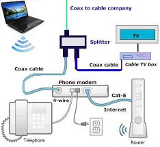 wiring diagram for cat5 home network wiring image internet wiring diagrams internet automotive wiring diagram database on wiring diagram for cat5 home network