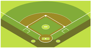 baseball field template   baseball diagram   baseball field    baseball diagram   baseball field   corner view   template