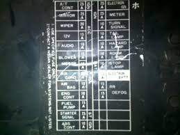 g fuse diagram g auto wiring diagram schematic s14 fuse panel help nissan forum nissan forums on g37 fuse diagram