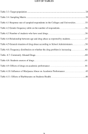 influence of drug abuse on students academic performance in public 5 general situation of drug abuse according to school administrators 38 table 4 6