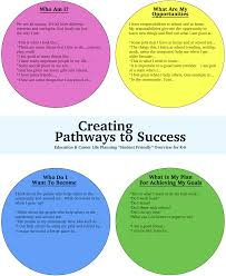 for teachers my path to success pursuits related to personal strengths and interests whether in education or in volunteer or paid work are all part of a person s career and are relevant