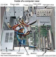 what does the inside of a computer look like