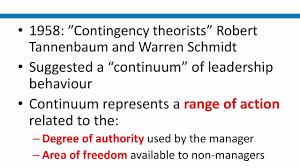 videos tutor2u business leadership styles tannenbaum and schmidt continuum of leadership