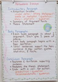 spanish essay help