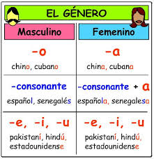 http://centros.edu.xunta.es/ceipcampolongo/intraweb/Recunchos/2/Recursos_didacticos_Anaya/datos/01_lengua/03_Recursos/02_t/actividades/gramatica/08.htm