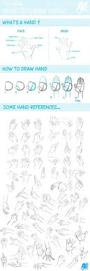 best ideas about hand drawing reference body is a personal email service from microsoft keep your inbox clutter powerful organizational tools and collaborate easily onedrive and