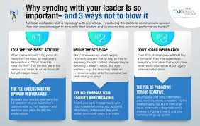 why syncing your leader is so important and ways not to tmg sync your boss infographic jpg