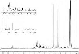 Standard methods for Apis mellifera propolis research