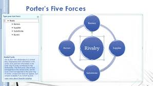 porter    s five forces model in powerpoint presentationporter corporate strategy diagram