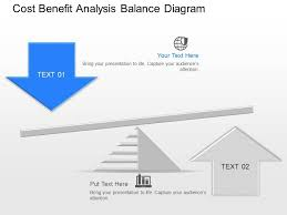 cost benefit analysis powerpoint presentation