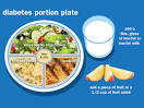 Images & Illustrations of diabetic diet