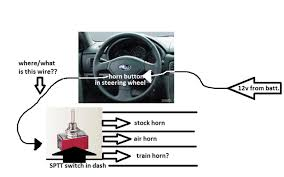 horn wire in steering wheel subaru forester owners forum here s a ms paint diagram of what i want to do