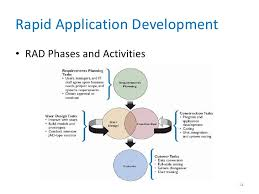 chapter         rapid application development•