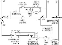 amana dryer wiring diagrams in color wiring diagram schematics clothes dryer troubleshooting dryer repair manual